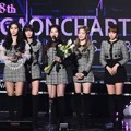 Twice Raih Piala Artist of The Year Bulan April dan Juli