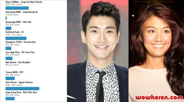 siwon and agnes monica relationship
